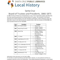 Board of Trustees.pdf