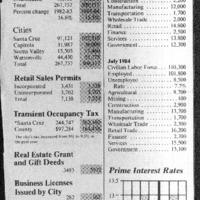 CF-20180321-Santa Cruz economic review0001.PDF