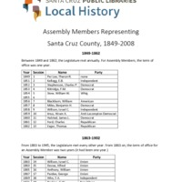 Assembly Members.pdf
