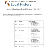 ScottsValleyCouncils.pdf