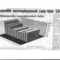 CF-20190816-Watsonville unemployment rate hits 19.0001.PDF
