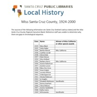 Miss Santa Cruz County.pdf