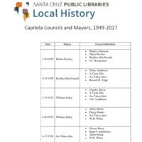 CapitolaCouncils.pdf