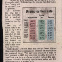 CF-20200718-Area jobless rate hits a 10-year low0001.PDF