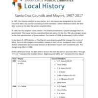 Santa Cruz Councils and Mayors.pdf