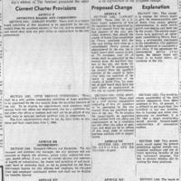 CF-20180922-SC charter amendments0001.PDF