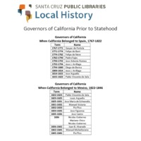 Governors of California Prior to Statehood.pdf