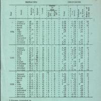 CF-20190111-Climatological data CF-97250001.PDF