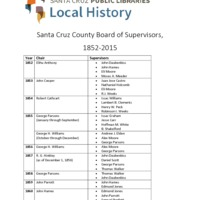 Board of Supervisors.pdf
