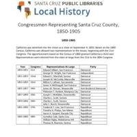 Congressmen.pdf