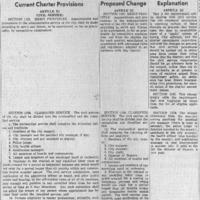 CF-20180921-SC charter amendments0001.PDF